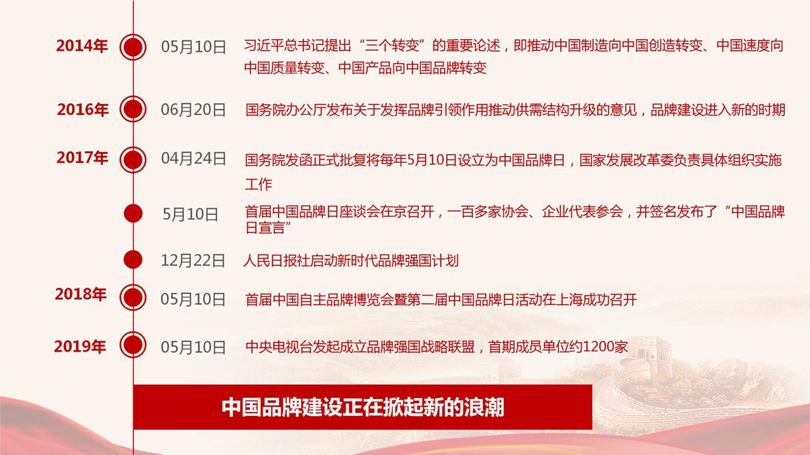 品牌强国示范工程2020-06-20_05.jpg