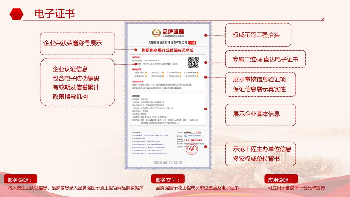 品牌强国示范工程2020-06-20_16.jpg