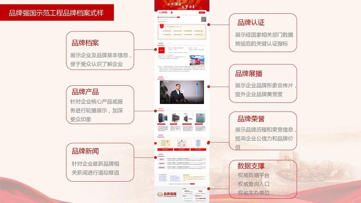 品牌强国示范工程2020-06-20_22.jpg