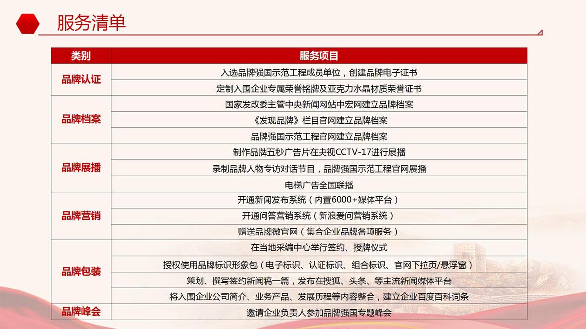 品牌强国示范工程2020-06-20_57.jpg