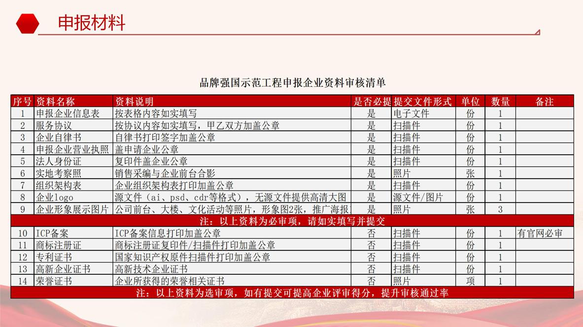 品牌强国示范工程2020-06-20_60.jpg